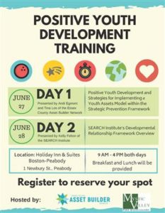 Positive Youth Development Training @ Holiday Inn and Suites